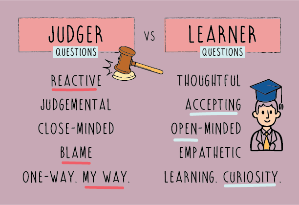 Judger vs Learner Questions